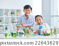 Biology class 22643629
