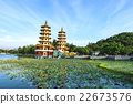Kaohsiung's famous tourist attractions 22673576