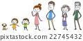 家庭 家族 家人 22745432