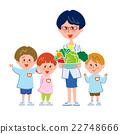 食育 子供の食と健康 幼稚園 22748666