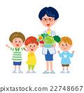 食育 子供の食と健康 22748667