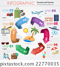 Vacation Timeline Infographics 22770035