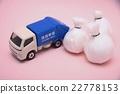垃圾 垃圾車 微型汽車 22778153
