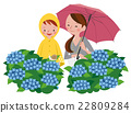parenthood, parent and child, hydrangea 22809284