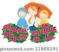 parenthood, parent and child, hydrangea 22809291
