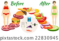Before and after - healthy lifestyle 22830945