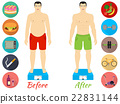 Before and after - healthy lifestyle 22831144