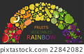 Fruits and vegetables. Nutrition rainbow. Icon set 22842082