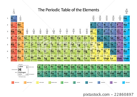 Bright colorful periodic table of the elements stock illustration bright colorful periodic table of the elements urtaz Image collections