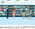 Bookstore or library with bookshelves. 22875250
