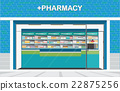 Building exterior and interior of drug store. 22875256