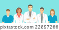Medical clinic doctors team vector flat banner 22897266