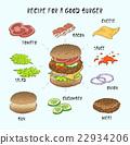 vector, hamburger, sandwich 22934206