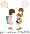 Child consultation women doctor's safe 22948358