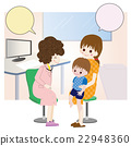 Child consultation women doctor's safe 22948360