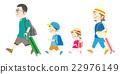 여름 가족 여행 22976149