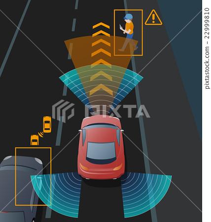 高級駕駛員輔助系統(ADAS)圖像圖 22999810