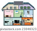 首頁 房屋 太陽能 23046323
