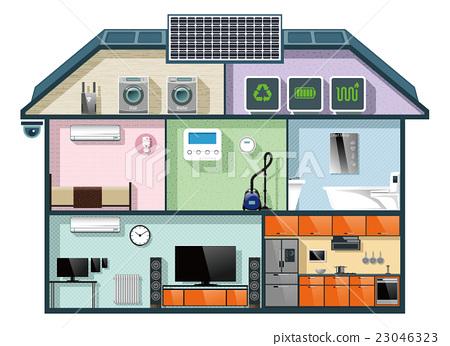 房屋 首页 太阳能 23046323