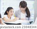 선생님과 초등학생 23048344