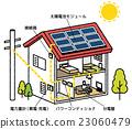 photovoltaic solar power 23060479