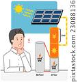 太陽能發電 太陽能 光伏 23088136
