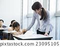 선생님과 초등학생 23095105