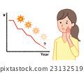 固定価格買取制度の金額推移 23132519