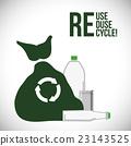 Recycle design 23143525