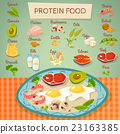 Protein Food Raw And Cooked Collection 23163385