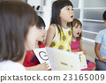 Children's English conversation class scenery 23165009