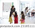 學習 教師 指導員 23165111