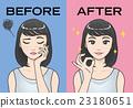 acne care skincare 23180651