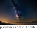 The outstanding beauty of the Milky Way 23187463