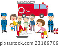 消防演習 消防培訓 練習 23189709