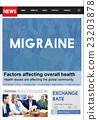 Migraine Symptoms Diagnosis Disturbed Vision Concept 23203878