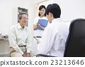 โรงพยาบาลแพทย์แพทย์พยาบาลผู้ป่วยห้องพยาบาลแพทย์ให้คำปรึกษา 23213646