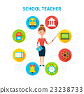 School Teacher with Education Icons Concept 23238733