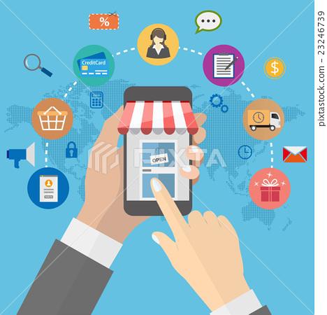 在线购物与智能手机 23246739