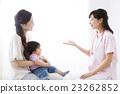 의료 이미지 소아과 23262852
