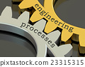 engineering processes concept on the gearwheels 23315315