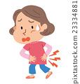 背痛 下背疼痛 夫人 23334881
