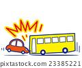 公共汽车和客车碰撞事故 23385221