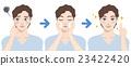 acne care, skincare, step 23422420