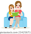 Daughter And Mother Sitting Sofa 23425671