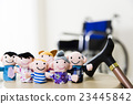 สวัสดิการ,ครอบครัว,ตุ๊กตา 23445842