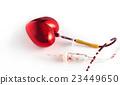 Coronary artery and heart blood infusion  23449650