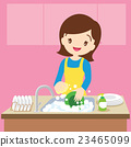 mom Dish washing 23465099