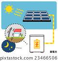 蓄电池 储蓄电力 解释 23466506