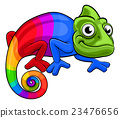 Chameleon Cartoon Rainbow Mascot 23476656